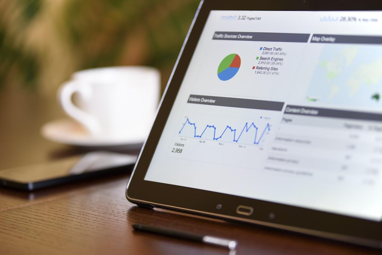Nowości w AdWords. Monitoring konkurencji. Adwords dla dentystów – agencja reklamowa Kielce