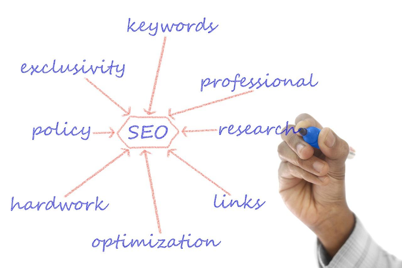 Jak wybrać dobrą agencję do SEO? Content marketing szkolenie, duplicate content